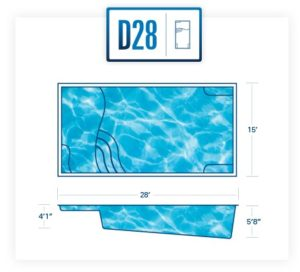 D28_BasicDiagram2