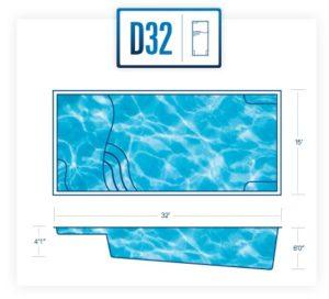 D32_BasicDiagram