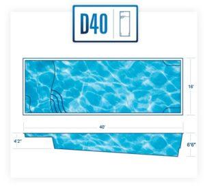 D40_BasicDiagram2