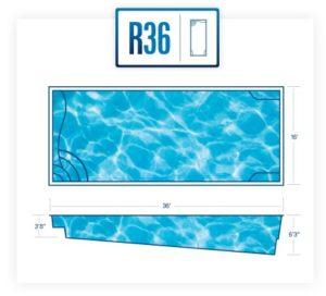 R36_BasicDiagram